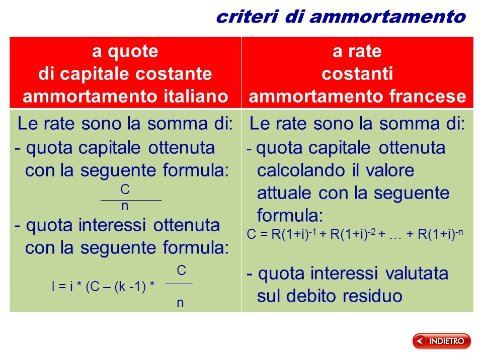 a quote di capitale costante ammortamento italiano a rate costanti ammortamento francese Le rate sono la somma di: - quota capitale ottenuta con la se