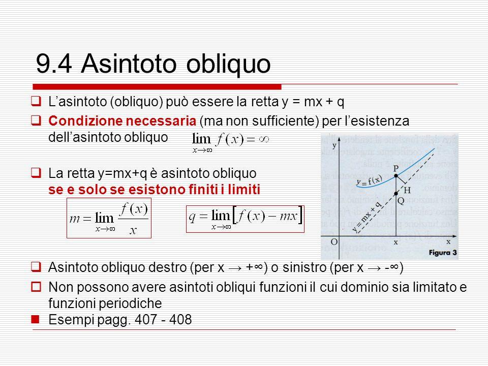  L'asintoto (obliquo) può essere la retta y = mx + q  Condizione necessaria (ma non sufficiente) per l'esistenza dell'asintoto obliquo  La retta y=