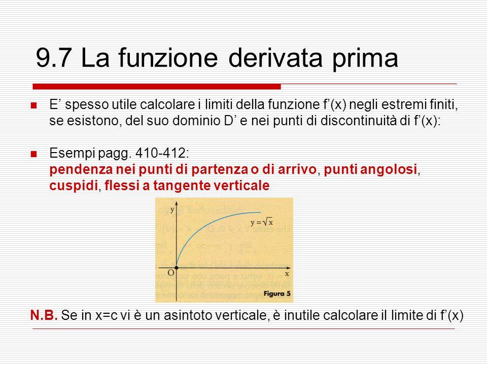 9.7 La funzione derivata prima E' spesso utile calcolare i limiti della funzione f'(x) negli estremi finiti, se esistono, del suo dominio D' e nei pun