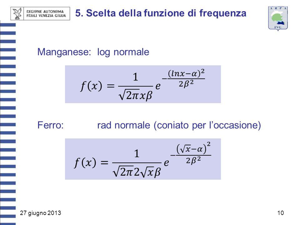 27 giugno 201310 5. Scelta della funzione di frequenza Manganese:log normale Ferro:rad normale (coniato per l'occasione)