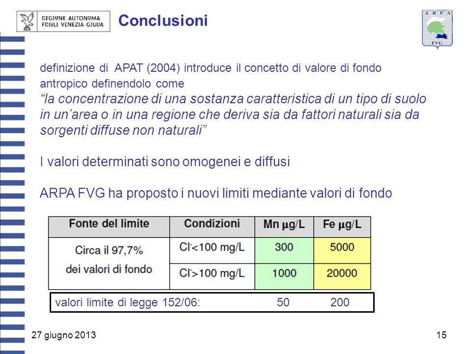 """27 giugno 201315 Conclusioni definizione di APAT (2004) introduce il concetto di valore di fondo antropico definendolo come """"la concentrazione di una"""