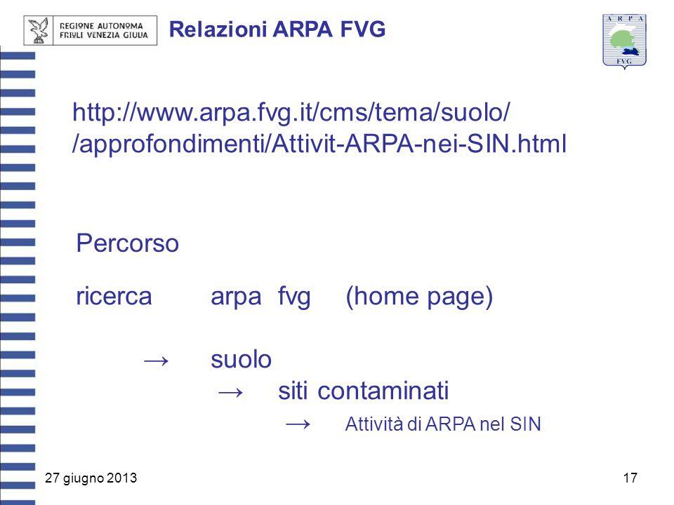 27 giugno 201317 Relazioni ARPA FVG http://www.arpa.fvg.it/cms/tema/suolo/ /approfondimenti/Attivit-ARPA-nei-SIN.html ricerca arpafvg(home page) →suolo →siti contaminati → Attività di ARPA nel SIN Percorso