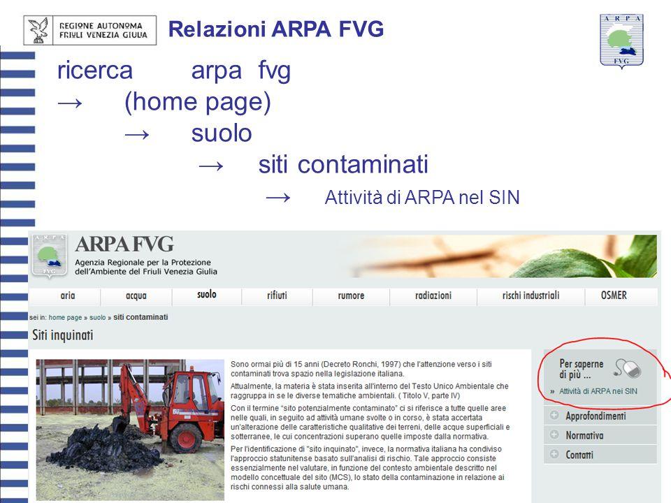 27 giugno 201318 Relazioni ARPA FVG ricerca arpafvg →(home page) →suolo →siti contaminati → Attività di ARPA nel SIN