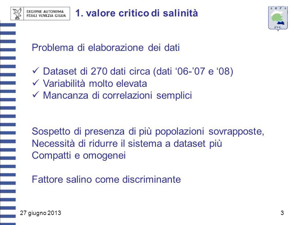 27 giugno 20133 1. valore critico di salinità Problema di elaborazione dei dati Dataset di 270 dati circa (dati '06-'07 e '08) Variabilità molto eleva