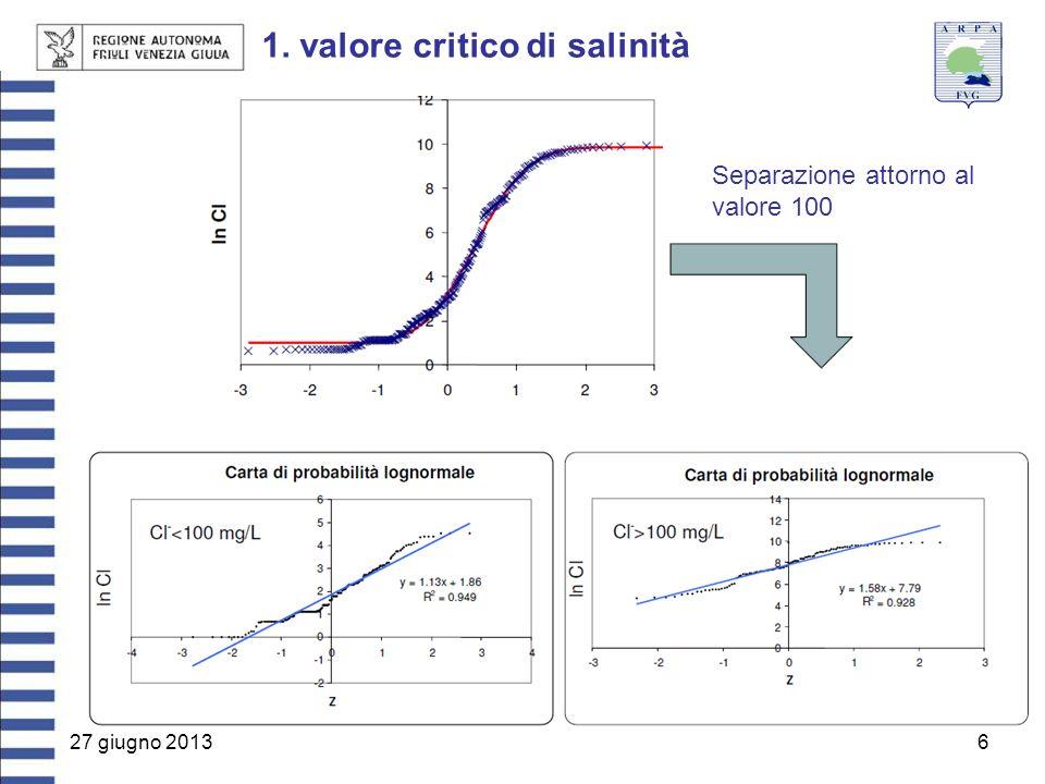 27 giugno 20136 1. valore critico di salinità Separazione attorno al valore 100