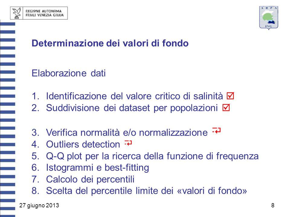 27 giugno 20138 Determinazione dei valori di fondo Elaborazione dati 1.Identificazione del valore critico di salinità  2.Suddivisione dei dataset per
