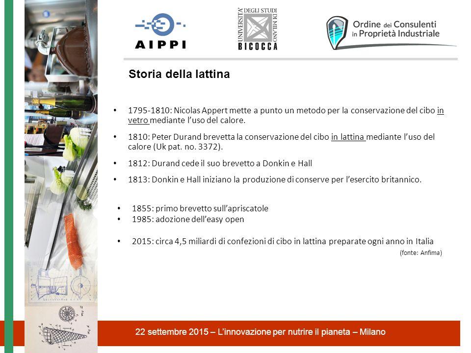 22 settembre 2015 – L'innovazione per nutrire il pianeta – Milano 1795-1810: Nicolas Appert mette a punto un metodo per la conservazione del cibo in vetro mediante l'uso del calore.