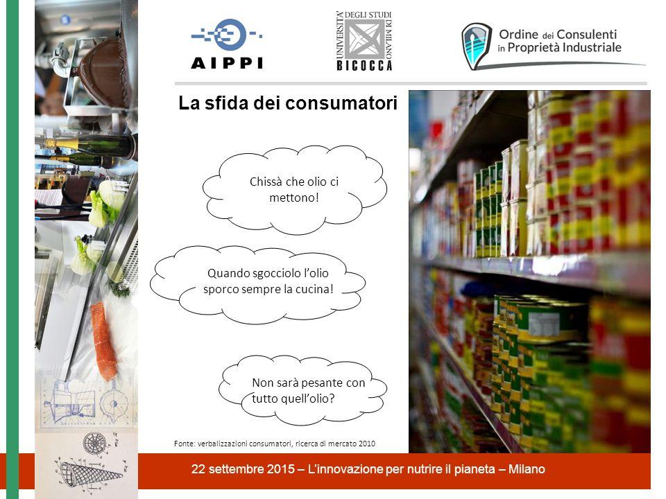 22 settembre 2015 – L'innovazione per nutrire il pianeta – Milano La sfida dei consumatori Chissà che olio ci mettono.