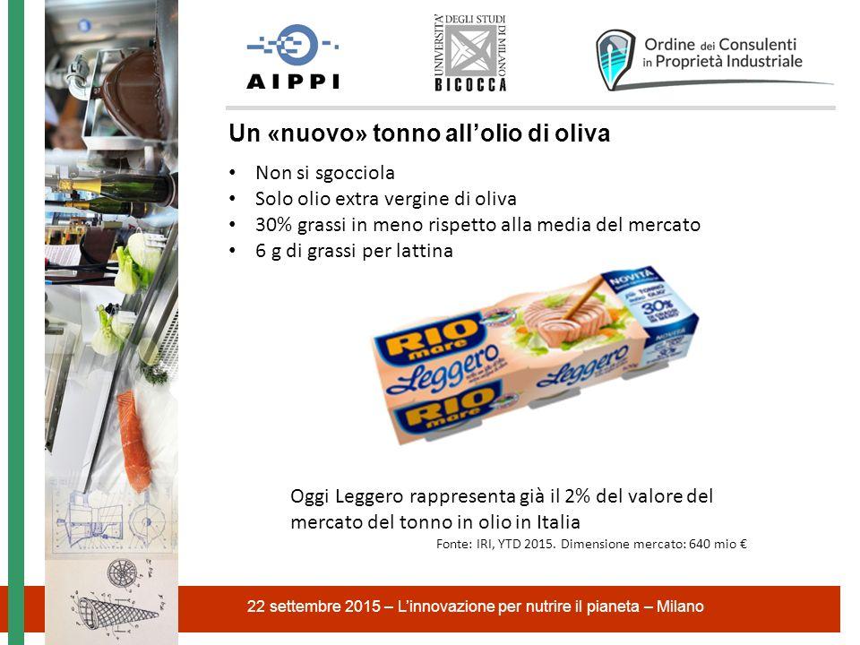 22 settembre 2015 – L'innovazione per nutrire il pianeta – Milano Oggi Leggero rappresenta già il 2% del valore del mercato del tonno in olio in Italia Fonte: IRI, YTD 2015.