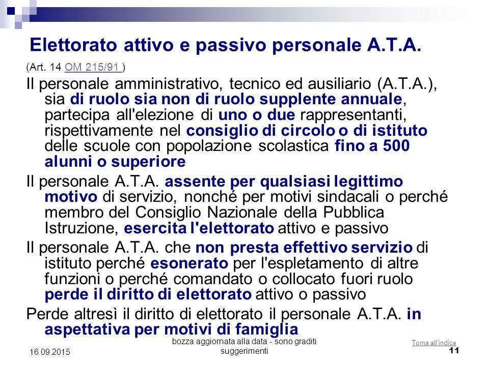 bozza aggiornata alla data - sono graditi suggerimenti 11 Elettorato attivo e passivo personale A.T.A. (Art. 14 OM 215/91 )OM 215/91 Il personale ammi