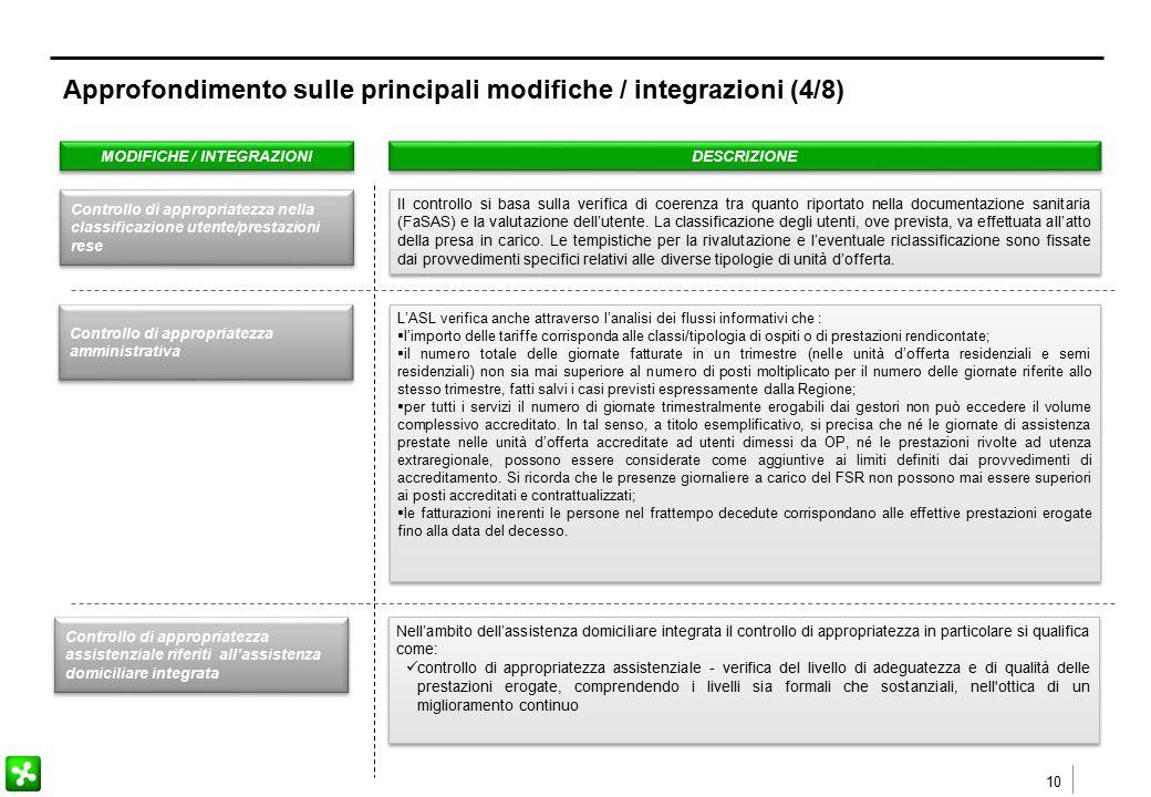 10 MODIFICHE / INTEGRAZIONI DESCRIZIONE Il controllo si basa sulla verifica di coerenza tra quanto riportato nella documentazione sanitaria (FaSAS) e