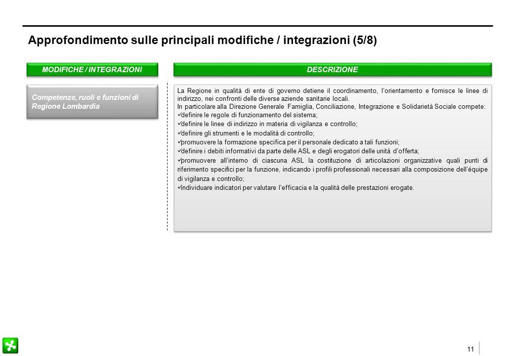 11 MODIFICHE / INTEGRAZIONI DESCRIZIONE La Regione in qualità di ente di governo detiene il coordinamento, l'orientamento e fornisce le linee di indirizzo, nei confronti delle diverse aziende sanitarie locali.