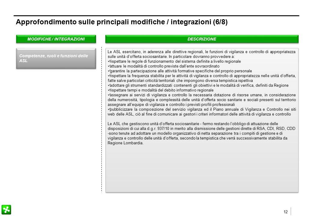 12 MODIFICHE / INTEGRAZIONI DESCRIZIONE Le ASL esercitano, in aderenza alle direttive regionali, le funzioni di vigilanza e controllo di appropriatezz