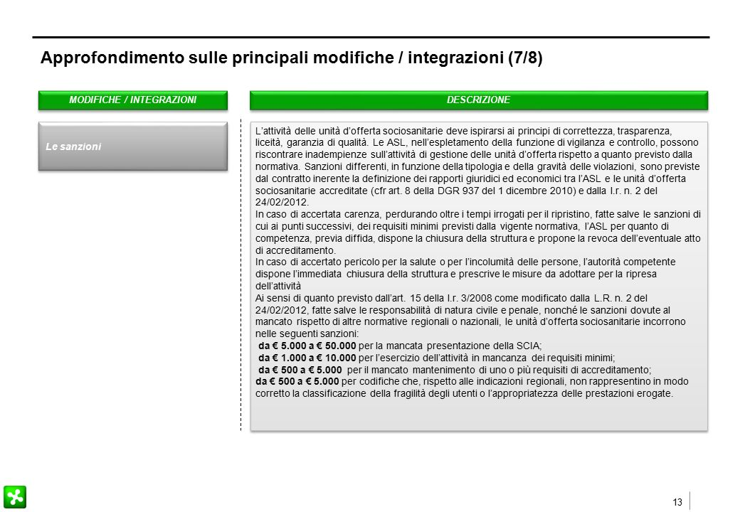 13 MODIFICHE / INTEGRAZIONI DESCRIZIONE L'attività delle unità d'offerta sociosanitarie deve ispirarsi ai principi di correttezza, trasparenza, liceit