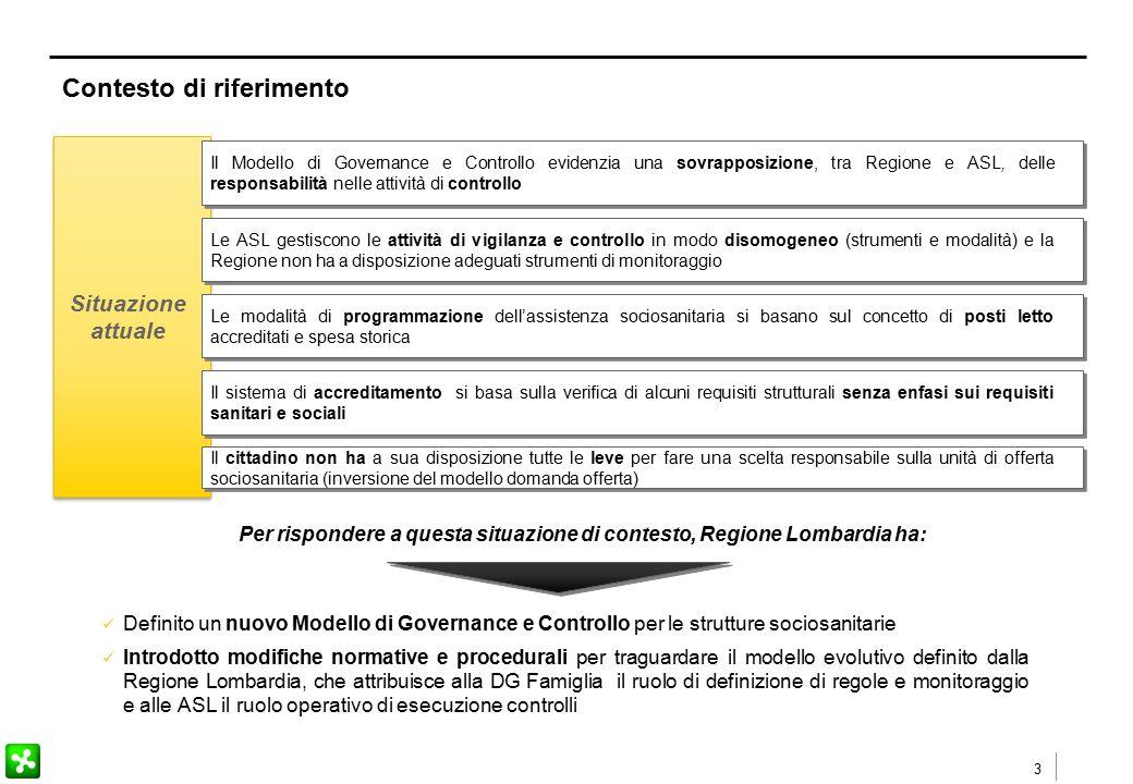 3 Contesto di riferimento Situazione attuale Le ASL gestiscono le attività di vigilanza e controllo in modo disomogeneo (strumenti e modalità) e la Re