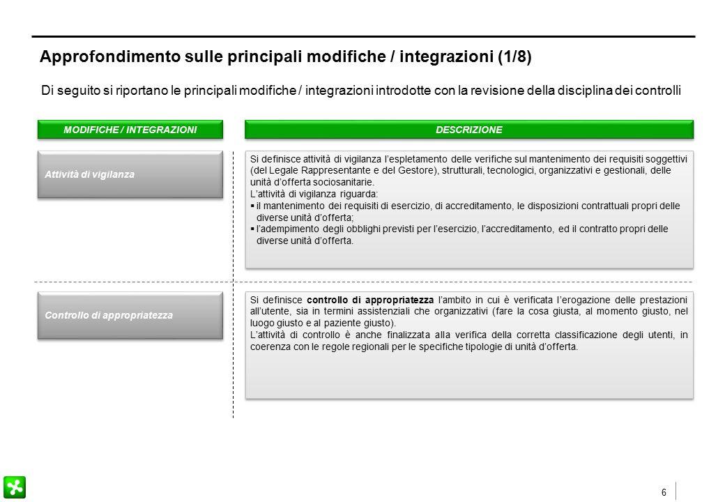 6 Approfondimento sulle principali modifiche / integrazioni (1/8) Di seguito si riportano le principali modifiche / integrazioni introdotte con la revisione della disciplina dei controlli MODIFICHE / INTEGRAZIONI DESCRIZIONE Si definisce attività di vigilanza l'espletamento delle verifiche sul mantenimento dei requisiti soggettivi (del Legale Rappresentante e del Gestore), strutturali, tecnologici, organizzativi e gestionali, delle unità d'offerta sociosanitarie.