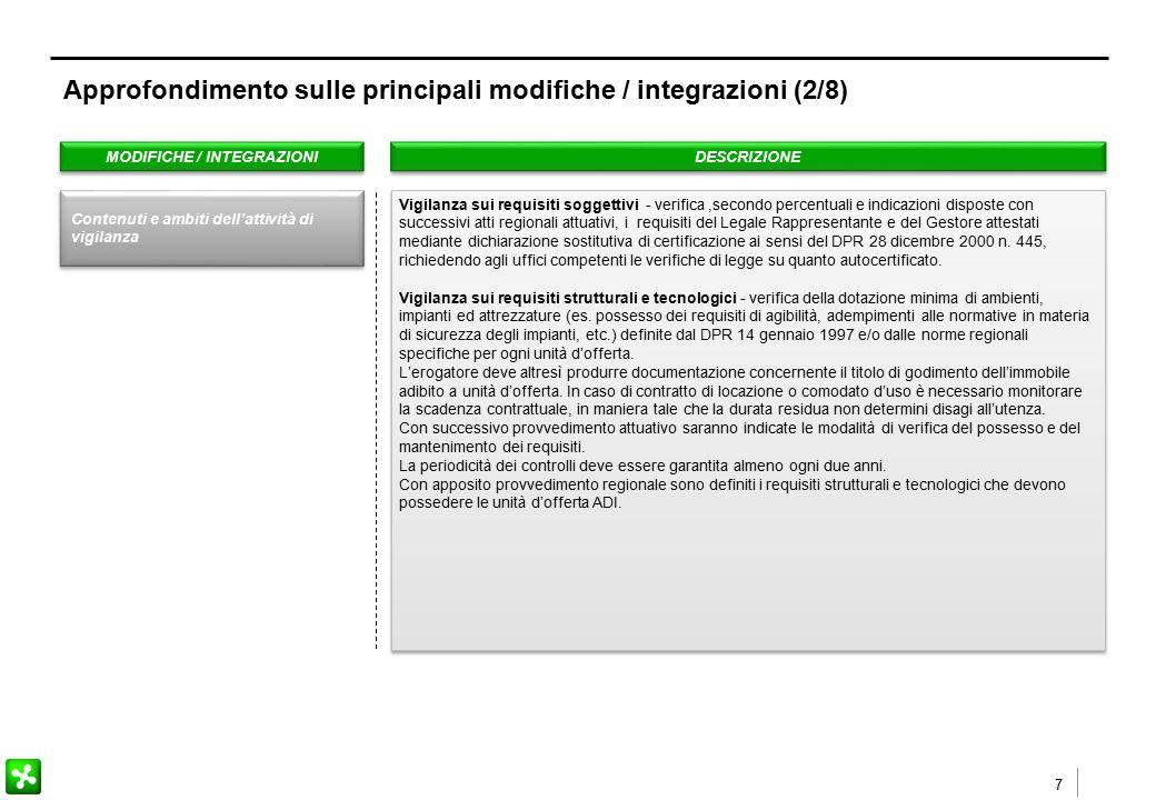 7 MODIFICHE / INTEGRAZIONI DESCRIZIONE Vigilanza sui requisiti soggettivi - verifica,secondo percentuali e indicazioni disposte con successivi atti re