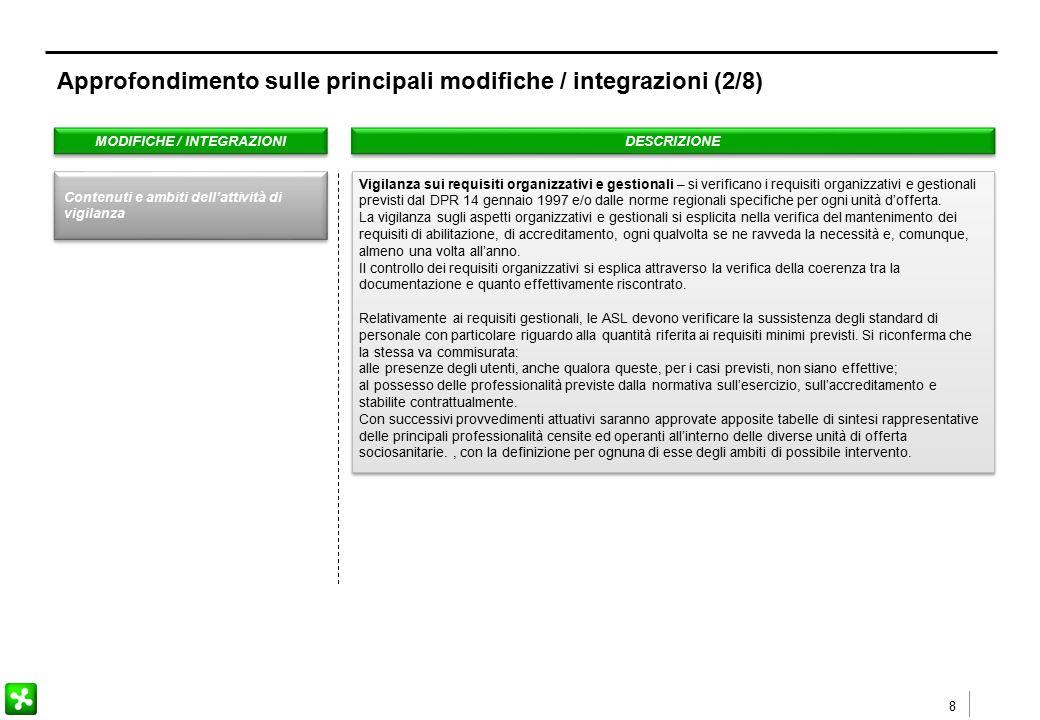8 MODIFICHE / INTEGRAZIONI DESCRIZIONE Vigilanza sui requisiti organizzativi e gestionali – si verificano i requisiti organizzativi e gestionali previsti dal DPR 14 gennaio 1997 e/o dalle norme regionali specifiche per ogni unità d'offerta.