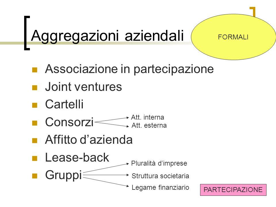 Aggregazioni aziendali Associazione in partecipazione Joint ventures Cartelli Consorzi Affitto d'azienda Lease-back Gruppi FORMALI Att.