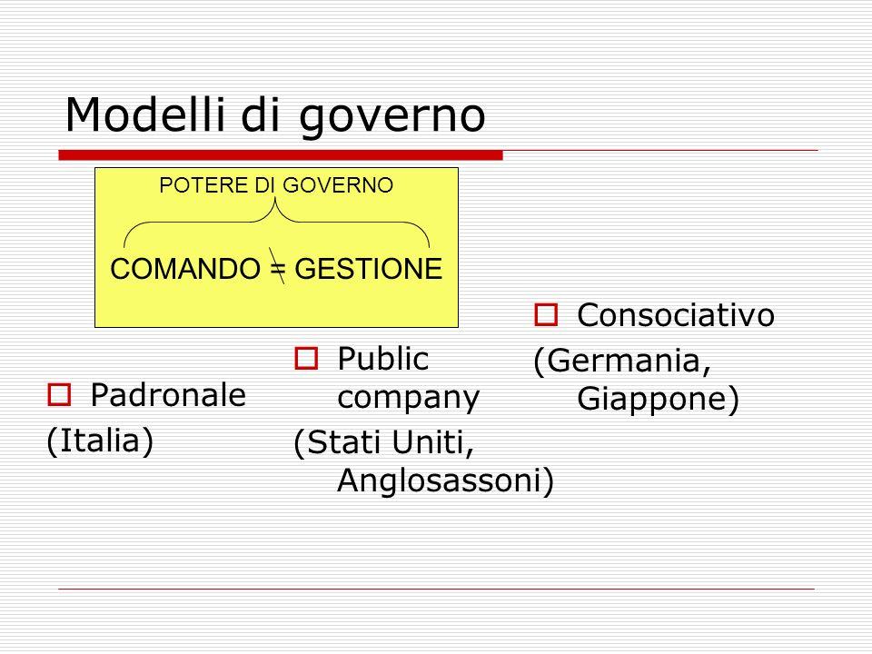 Modelli di governo  Padronale (Italia)  Public company (Stati Uniti, Anglosassoni)  Consociativo (Germania, Giappone) POTERE DI GOVERNO COMANDO = GESTIONE