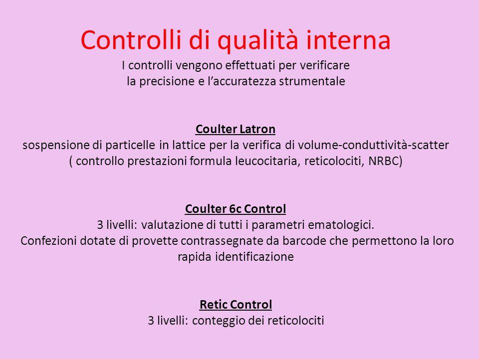 Controlli di qualità interna I controlli vengono effettuati per verificare la precisione e l'accuratezza strumentale Coulter Latron sospensione di par