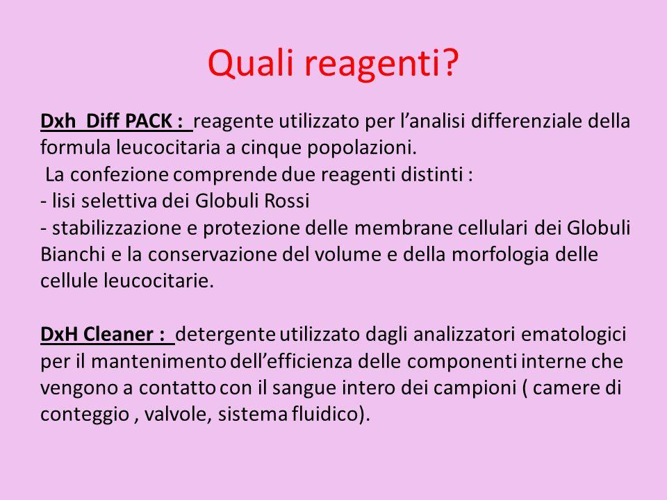 Quali reagenti? Dxh Diff PACK : reagente utilizzato per l'analisi differenziale della formula leucocitaria a cinque popolazioni. La confezione compren