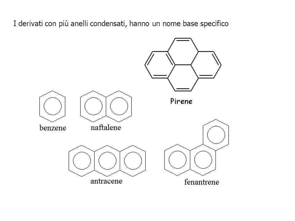 Esistono nomi tradizionali accettati dalla IUPAC anche per derivati monosostituiti presi come base per altri composti in quanto difficilmente sradicabili dalle pratiche comuni e che, comunque, il più delle volte rendono semplificano il nome.