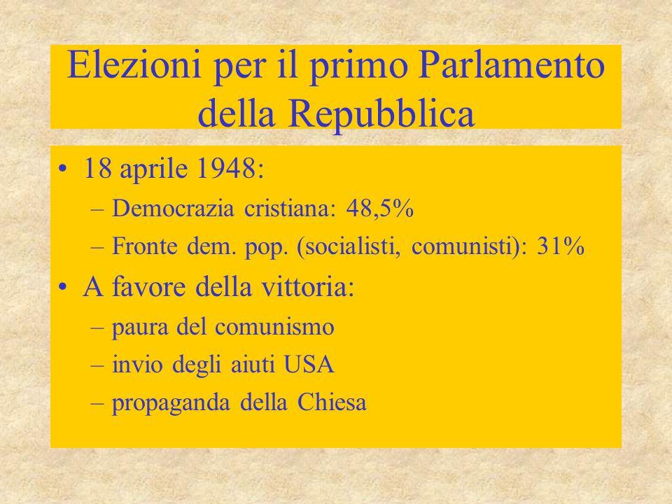 Elezioni per il primo Parlamento della Repubblica 18 aprile 1948: –Democrazia cristiana: 48,5% –Fronte dem.