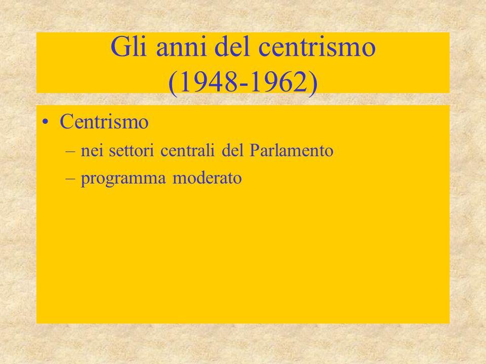 Gli anni del centrismo (1948-1962) Politica internazionale: filoccidentale; anticomunismo –1949: Nato –1951: Comunità Economica del Carbone e dell'Acciaio (Ceca) –1955: Onu –1957: Cee (trattati di Roma)