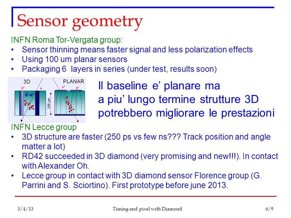 INFN Roma Tor-Vergata group: Sensor thinning means faster signal and less polarization effects Using 100 um planar sensors Packaging 6 layers in serie