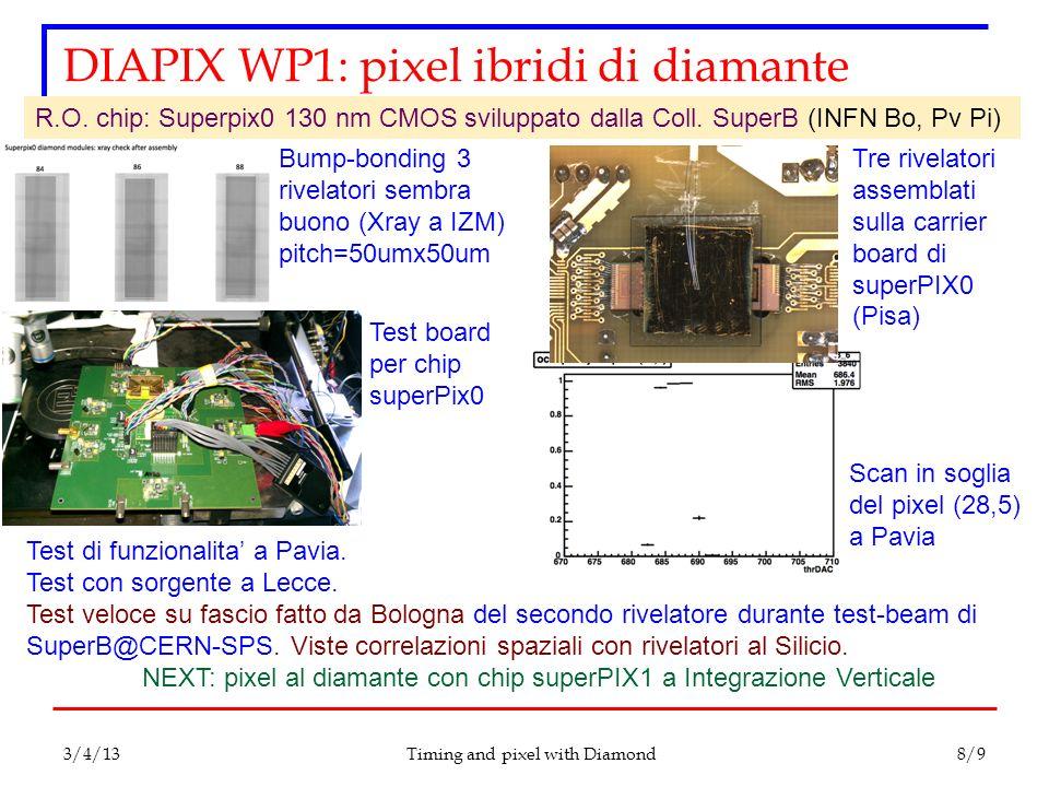DIAPIX WP1: pixel ibridi di diamante 3/4/13 Timing and pixel with Diamond 8/9 Test di funzionalita' a Pavia. Test con sorgente a Lecce. Test veloce su