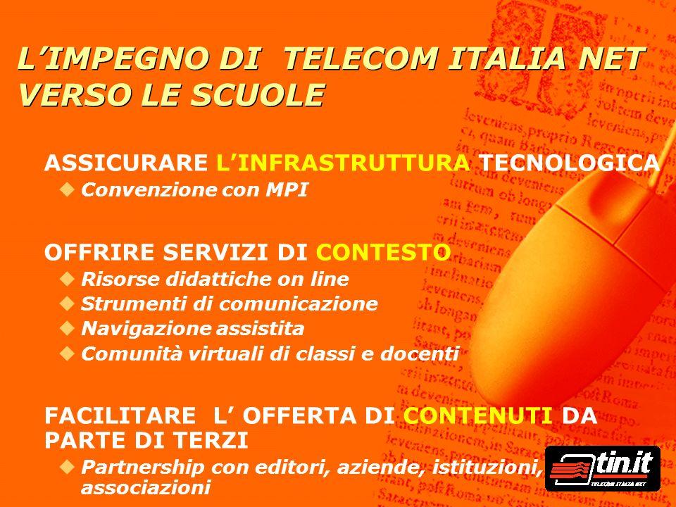 L'IMPEGNO DI TELECOM ITALIA NET VERSO LE SCUOLE ASSICURARE L'INFRASTRUTTURA TECNOLOGICA uConvenzione con MPI OFFRIRE SERVIZI DI CONTESTO uRisorse dida