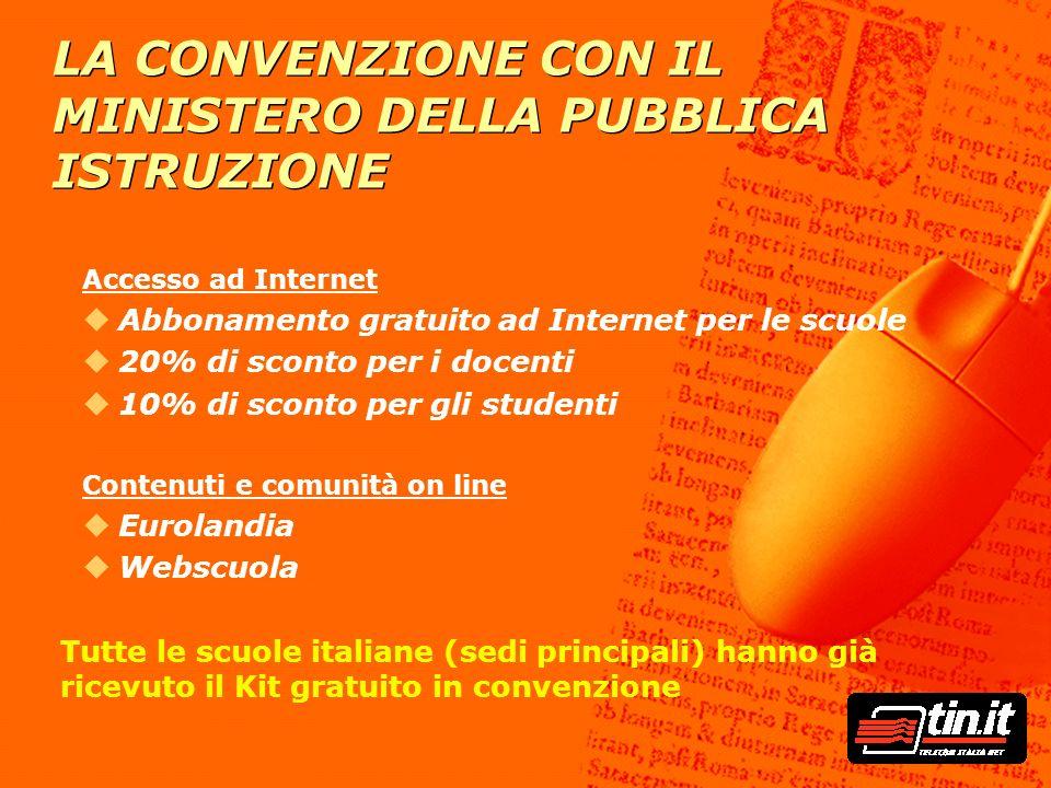 LA CONVENZIONE CON IL MINISTERO DELLA PUBBLICA ISTRUZIONE Accesso ad Internet uAbbonamento gratuito ad Internet per le scuole u20% di sconto per i docenti u10% di sconto per gli studenti Contenuti e comunità on line uEurolandia uWebscuola Tutte le scuole italiane (sedi principali) hanno già ricevuto il Kit gratuito in convenzione