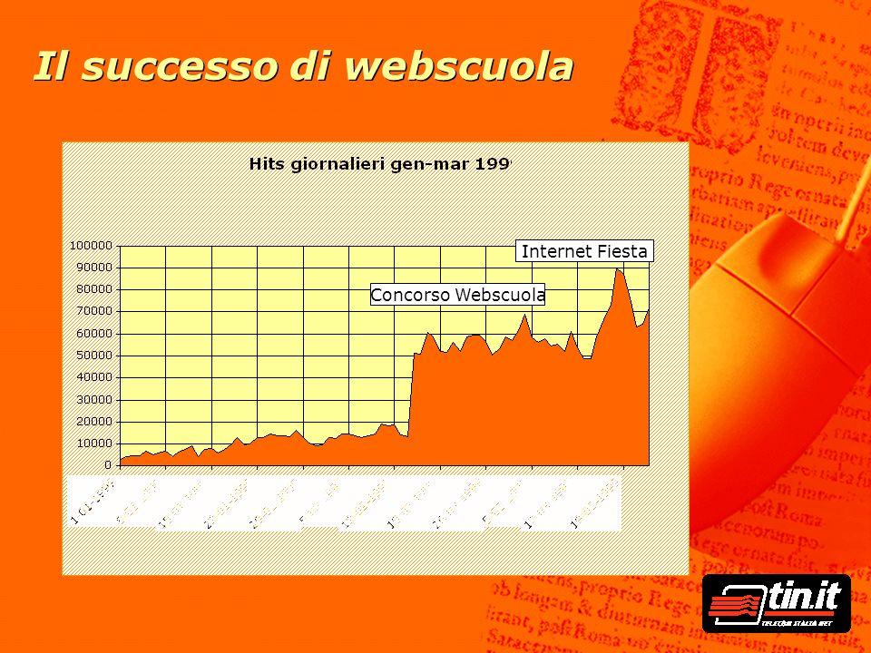 Il successo di webscuola Internet Fiesta Concorso Webscuola