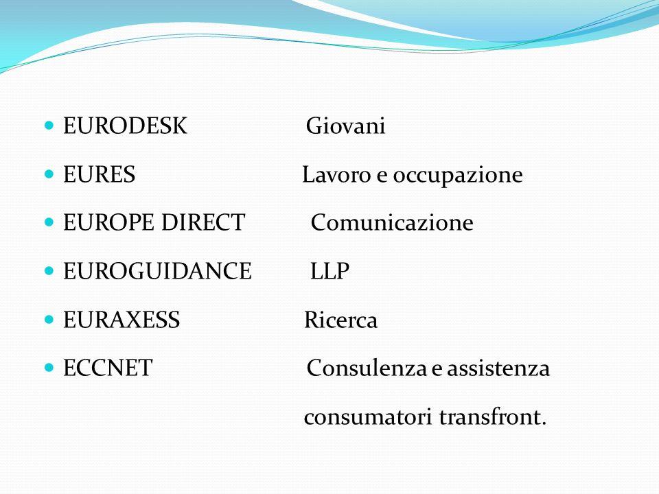 EURODESK Giovani EURES Lavoro e occupazione EUROPE DIRECT Comunicazione EUROGUIDANCE LLP EURAXESS Ricerca ECCNET Consulenza e assistenza consumatori transfront.