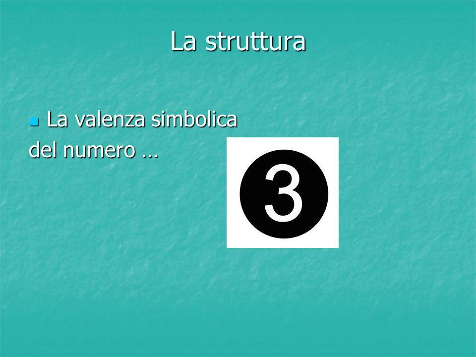 La struttura La valenza simbolica La valenza simbolica del numero …