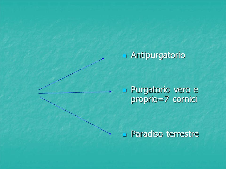 Antipurgatorio Antipurgatorio Purgatorio vero e proprio=7 cornici Purgatorio vero e proprio=7 cornici Paradiso terrestre Paradiso terrestre
