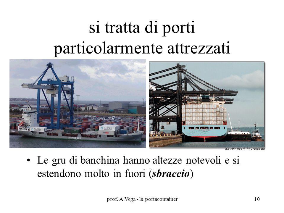 prof. A.Vega - la portacontainer10 si tratta di porti particolarmente attrezzati Le gru di banchina hanno altezze notevoli e si estendono molto in fuo