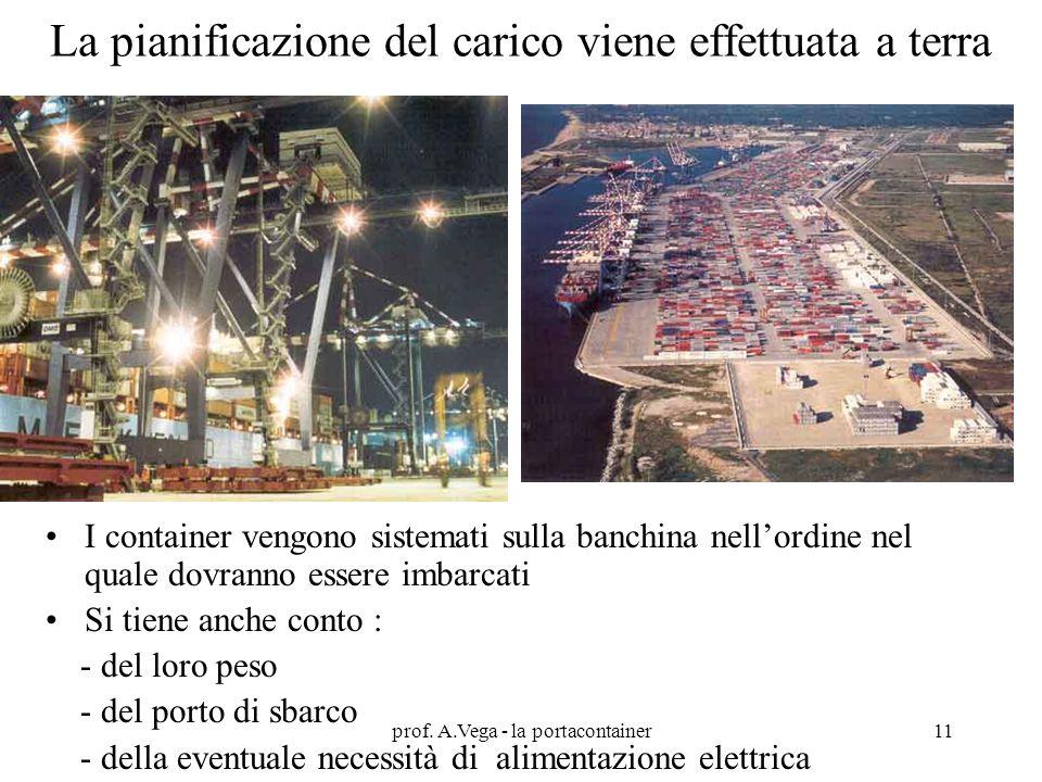 prof. A.Vega - la portacontainer11 La pianificazione del carico viene effettuata a terra I container vengono sistemati sulla banchina nell'ordine nel