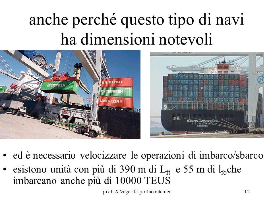 prof. A.Vega - la portacontainer12 anche perché questo tipo di navi ha dimensioni notevoli ed è necessario velocizzare le operazioni di imbarco/sbarco