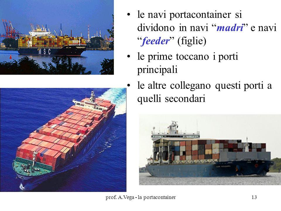 """prof. A.Vega - la portacontainer13 le navi portacontainer si dividono in navi """"madri"""" e navi """"feeder"""" (figlie) le prime toccano i porti principali le"""