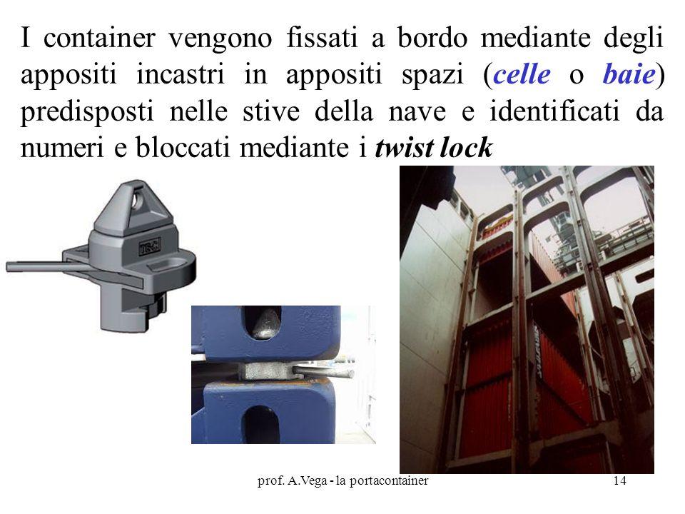 prof. A.Vega - la portacontainer14 I container vengono fissati a bordo mediante degli appositi incastri in appositi spazi (celle o baie) predisposti n