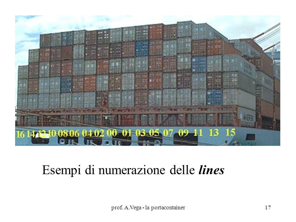 Esempi di numerazione delle lines prof. A.Vega - la portacontainer17