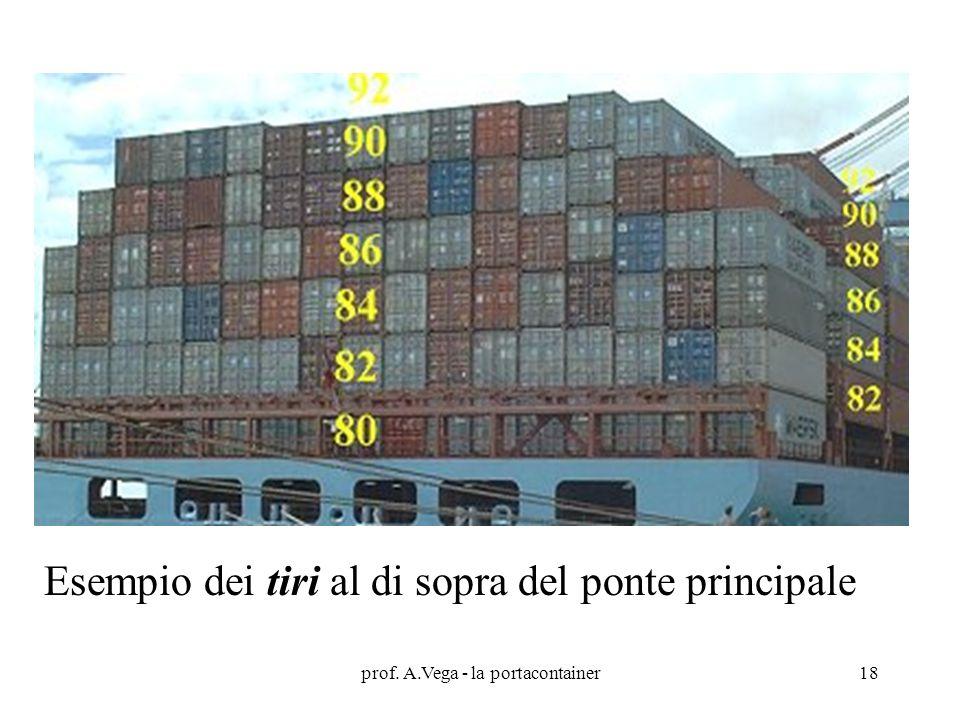Esempio dei tiri al di sopra del ponte principale prof. A.Vega - la portacontainer18