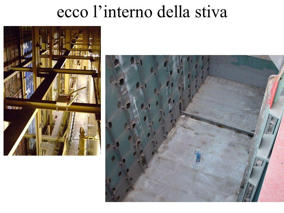 prof. A.Vega - la portacontainer19 ecco l'interno della stiva