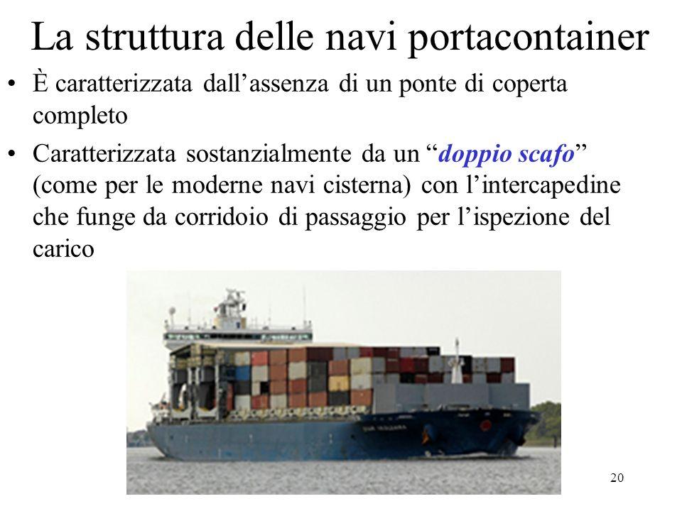 prof. A.Vega - la portacontainer20 La struttura delle navi portacontainer È caratterizzata dall'assenza di un ponte di coperta completo Caratterizzata