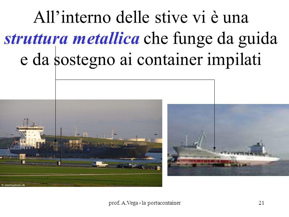 prof. A.Vega - la portacontainer21 All'interno delle stive vi è una struttura metallica che funge da guida e da sostegno ai container impilati
