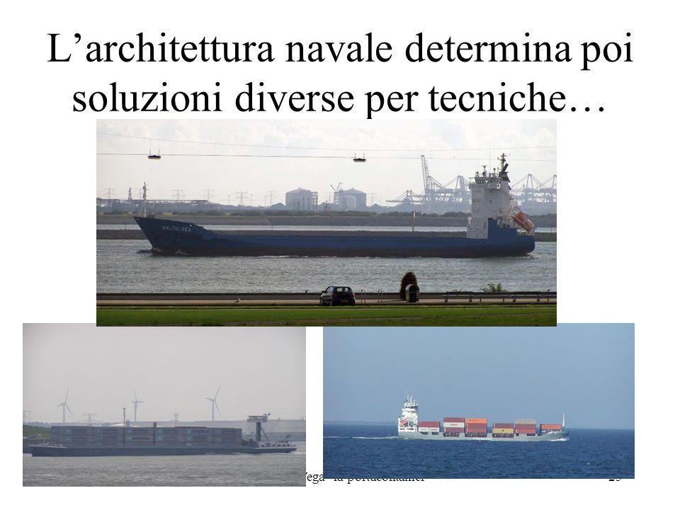 prof. A.Vega - la portacontainer25 L'architettura navale determina poi soluzioni diverse per tecniche…