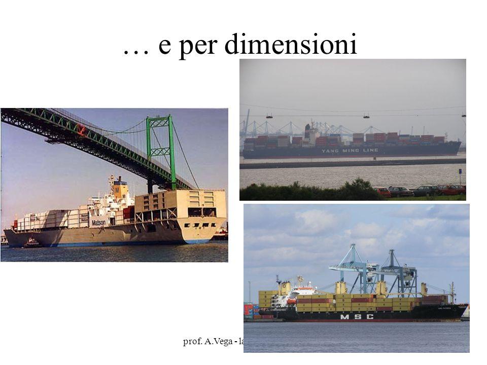 prof. A.Vega - la portacontainer27 … e per dimensioni