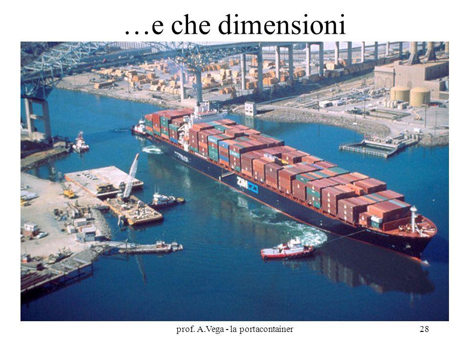 prof. A.Vega - la portacontainer28 …e che dimensioni